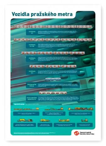 Plakát Vozy metra