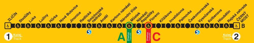 """Schéma trasy metra B """"Teploměr"""""""