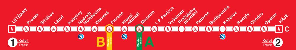 """Schéma trasy metra C """"Teploměr"""""""