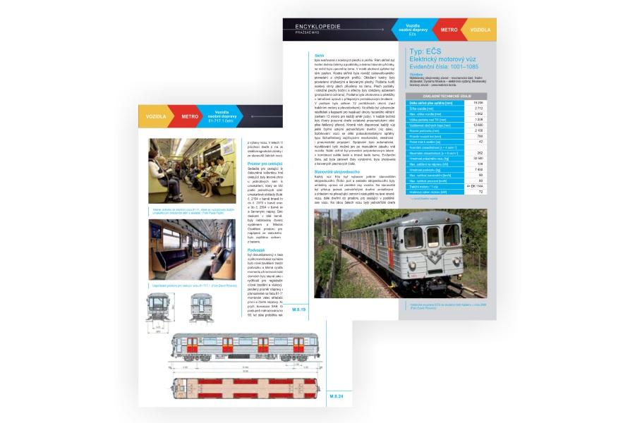 Encyklopedie MHD: 2. díl, 1. svazek – Metro
